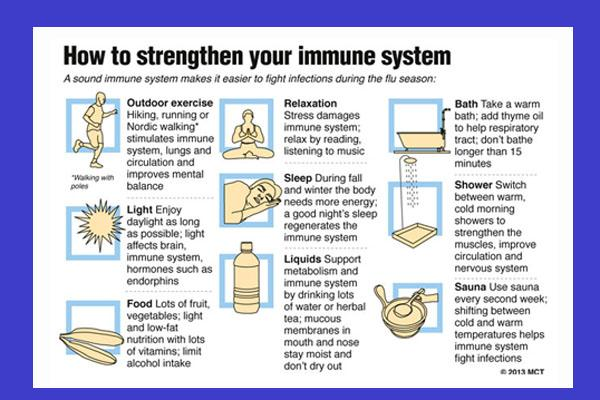 Have you caught the flu or a flu-like illness?  Try some of these tips to get rid of it quickly or to minimize its effects.