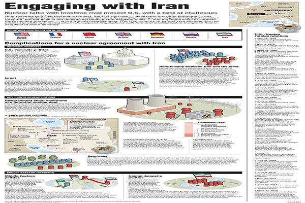 Full-page graphic looks at the challenges facing longtime rivals the U.S. and Iran as they meet in Geneva to discuss Iran's nuclear program. Chicago Tribune 2013<p>  With IRAN-NUCLEAR, by MCT