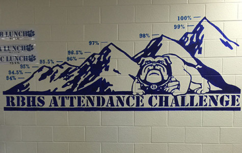 The Attendance Chart in the Cafeteria.