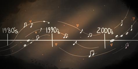 Nostalgic times presents: Music