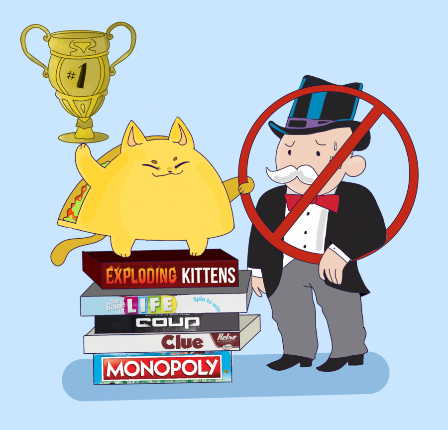 Taco cat from Exploding Kittens standing  proud above the Monopoly Man