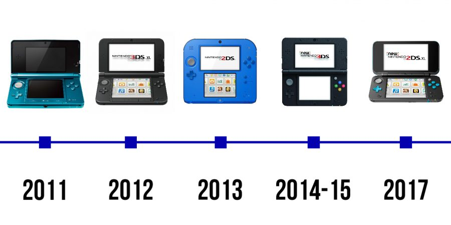 How+the+3DS+model+has+changed+over+the+years.
