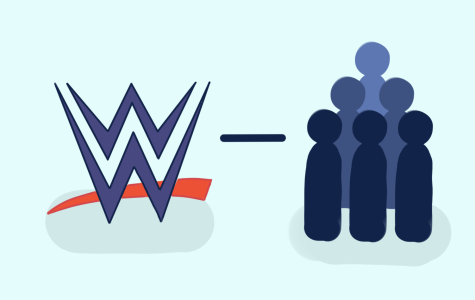 The WWE is essential