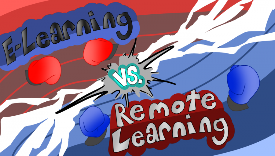 A drawing depicting a satirical fight between e-learning and remote learning
