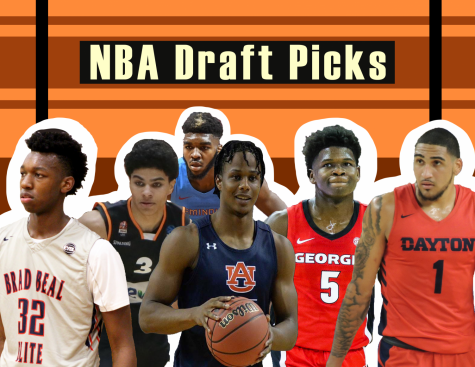 2020 NBA Draft recap