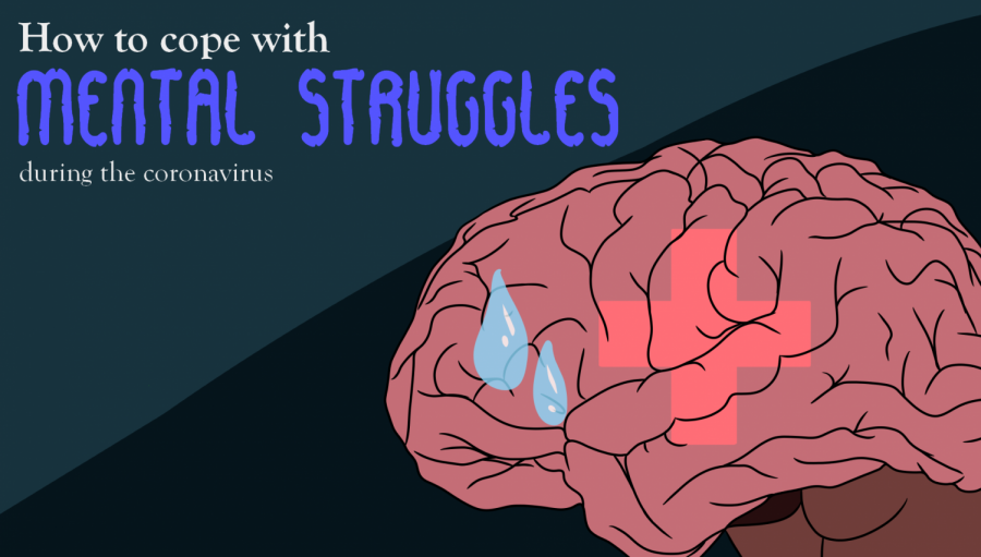 Mental+struggles+during+the+pandemic.+